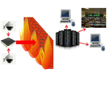 image of DCX - Video Compression Encryption, Chain-of-Custody